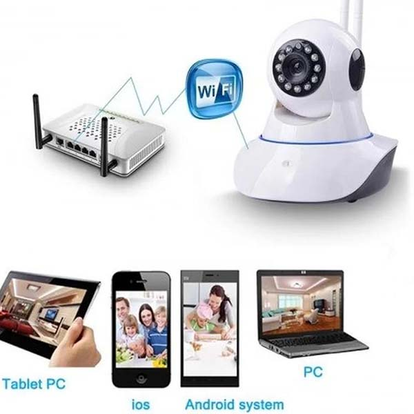 camera-ip-wifi-2-anten-5